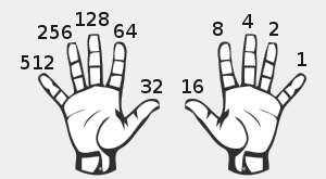 binary-finger-numbers